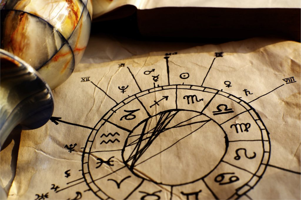 Aspects of the Birth Chart: what to know - WeMystic
