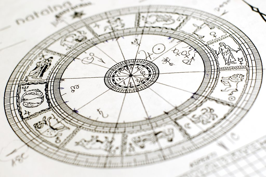 Numerology of the Zodiac
