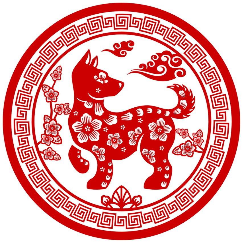 El Perro Y Sus Características En El Horóscopo Chino Wemystic
